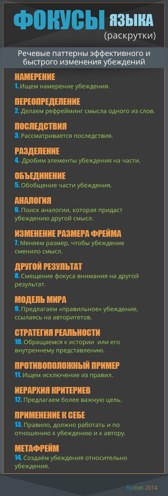 ФОКУСЫ ЯЗЫКА