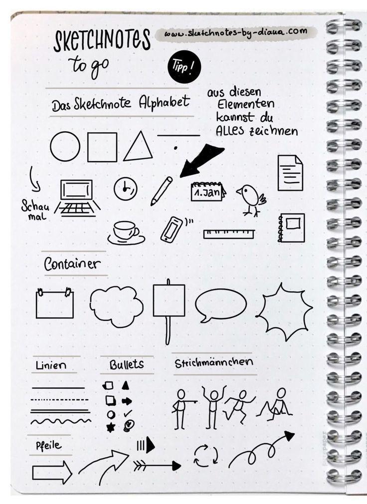 Sketchnotes und Handlettering im Bullet Journal – …