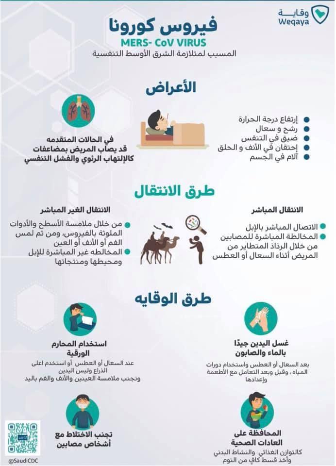 ما هو فيروس كورونا Education Poster Book Background Health And Safety