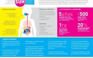 Así Somos: Síndrome urémico hemolítico: pequeños grandes cuid...