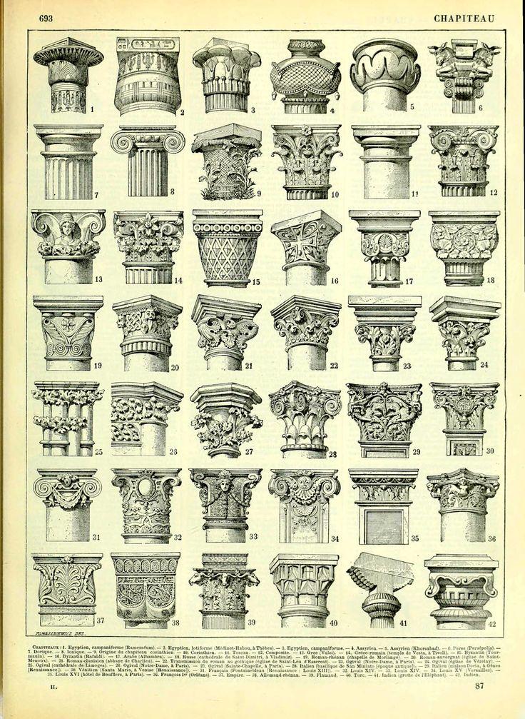 An illustration for an article about columns in Nouveau Larousse illustré (1898)