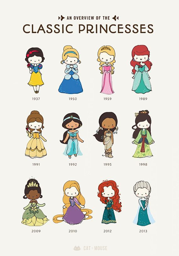 Classic Princesses Poster Digital by catplusmouse on Etsy, $20.00