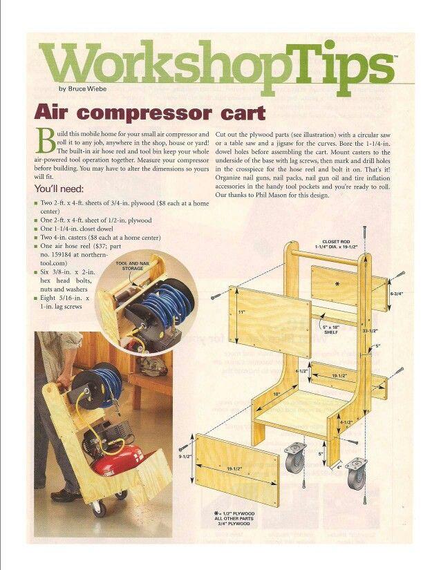 Woodworking plans roller pins Info ~ Adam kaela