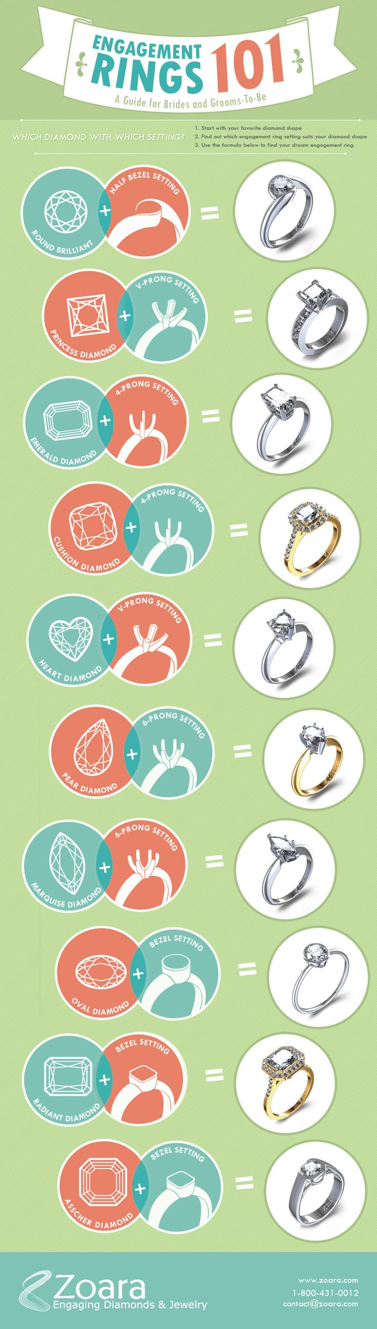 Take A Look At This Great Engagement Ringsgraphic – Finally An  Opportunity To Learn Which