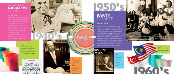 History Of Tupperware Tupperware Brands Corporation, formerly Tupperware Corporation, is an American multinational direct sales company. The company was ranked equal # 2 in Fortune's Most Admired Home equipment and furnishings section.  Tupperware Brands Corporation was founded as The Tupperware Company in 1946 in South Grafton, Massachusetts by Earl Silas Tupper. In 1958, Tupper sold The Tupperware Company to Rexall and the company's headquarters were moved to Orlando, Florida. In December…