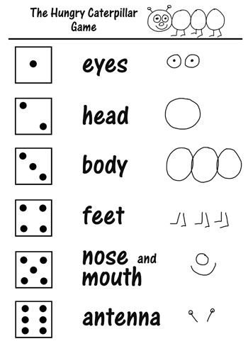 Aim of The Very Hungry Caterpillar Game … is to draw a caterpillar using simple shapes. The shapes are selected by using a dice. Numbers on the dice correspond to different body parts of the caterpillar which are listed on the game sheet.