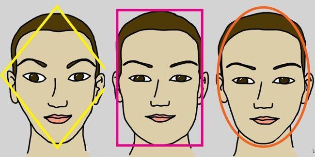 kepribadian dan wajah