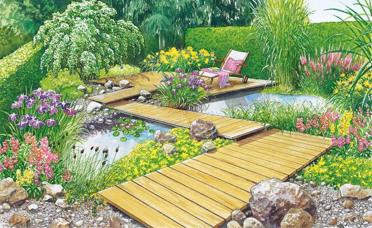So  wird aus einer kleinen Rasenfläche hinter dem Haus ein Traumgarten. Wir…