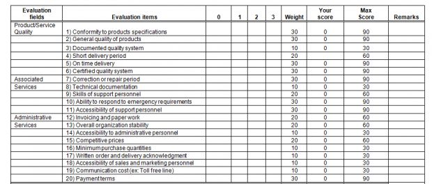 Supplier Evaluation Template For Microsoft Word Work