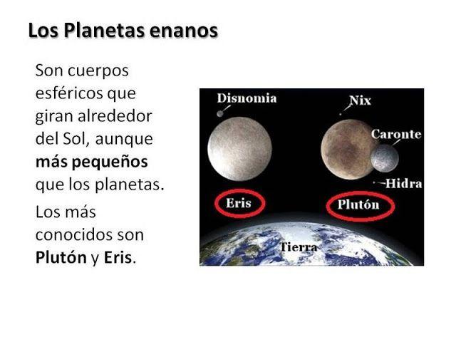 LOS PLANETAS On Pinterest Astronauts Solar System And Manualidades