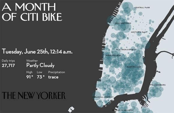 A Month of CitBike - The New Yorker