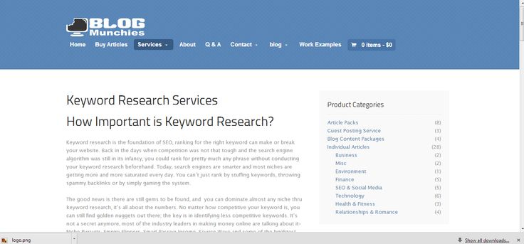 Keyword Research Services - BlogMunchies