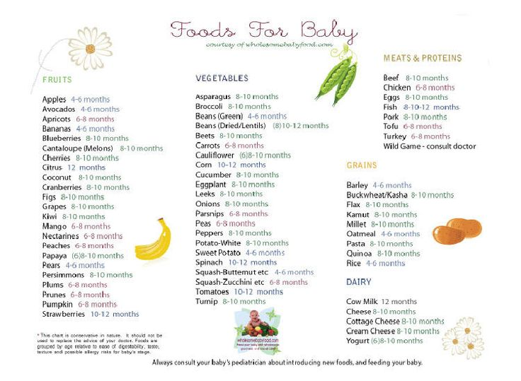 Best 25 pregnancy diet chart ideas on pinterest fit for Fish during pregnancy chart
