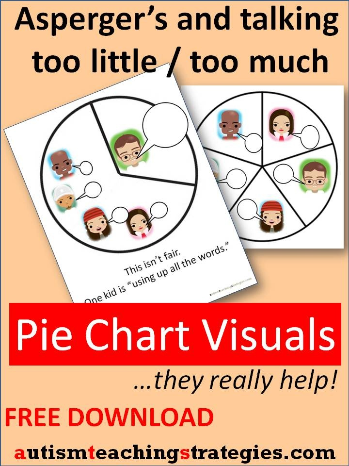 Children with Asperger's and other autism spectrum disorders can find it really confusing to know how much to say--or how little--in group conversation or classroom situations. Pie chart visuals can really help. Several free downloads are provided here. This was pinned by pinterest.com/joelshaul/ . Follow all our boards.