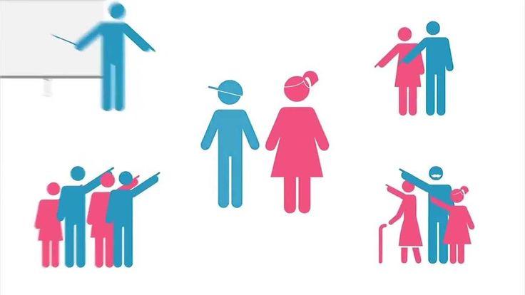 Ideologia gender pe scurt