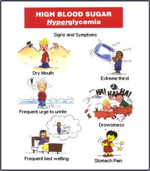 #4: When I went the next day, my blood sugar was 317. He said I had the two main symptoms which are extreme thirst and frequent urinating. Some nights I would get up two or three times to use the restroom.