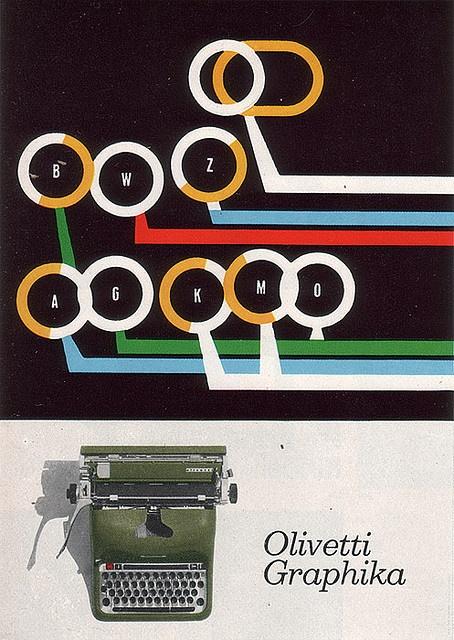 Olivetti Graphika advertising by Giovanni Pintori