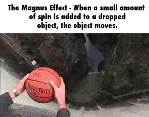 The Magnus Effect: thus is so cool!