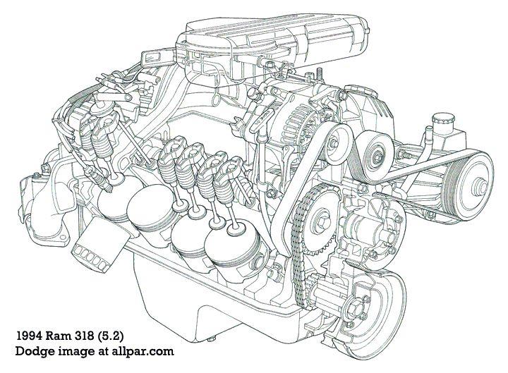 318 magnum v8 dodge ram dodge ram pickup dodge 1994 Chevy Pickup Truck