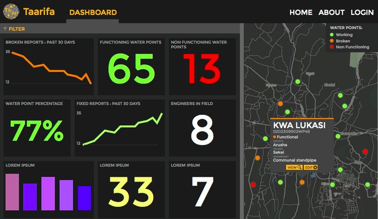 beautiful ui dashboard with map - Google Search