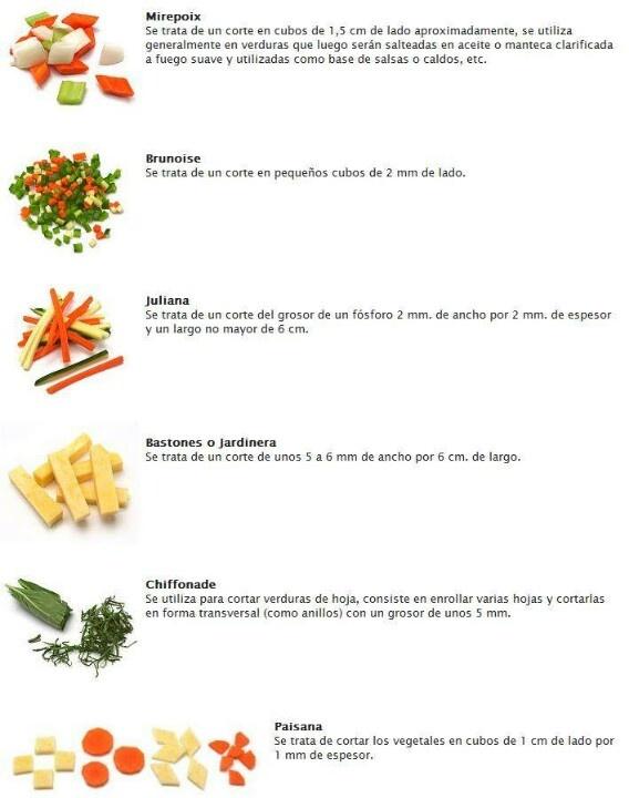 Cortes de verduras cocina for Tecnicas culinarias pdf