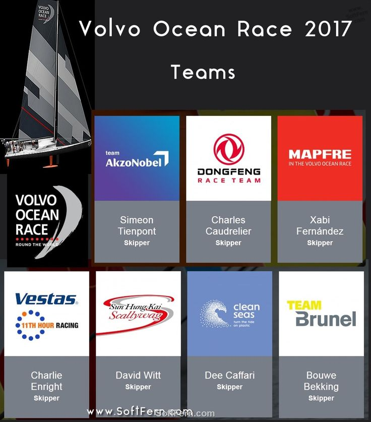 Volvo Ocean Race 2017 – all teams.        Volvo Ocean Race 2017-18. ... 41  PHOTOS        ... The 2017–18 Volvo Ocean Race is the 13th edition of        Posted from:          http://softfern.com/NewsDtls.aspx?id=1139&catgry=7            #Peter Burling, #Team AkzoNobel, #Volvo Ocean Race, #Sun Hung Kai/Scallywag, #Volvo Ocean Race 2015, #SoftFern News