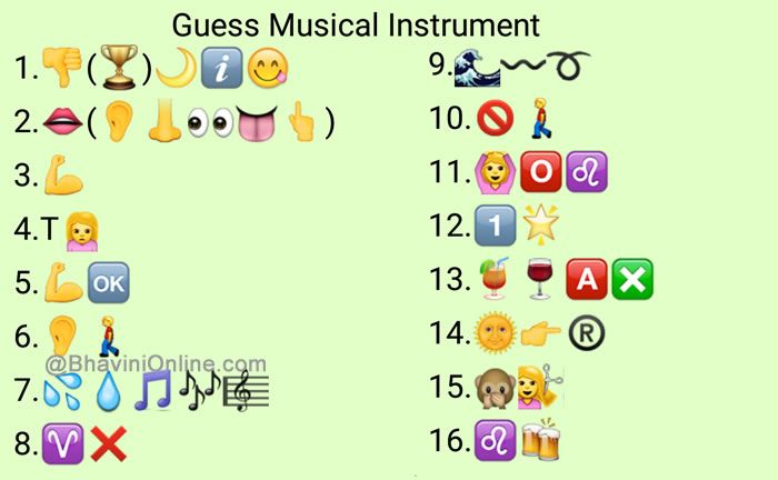 Whatsapp Emoticon Riddle Guess Musical Instrument Musicals Emoji Words Musical Instruments