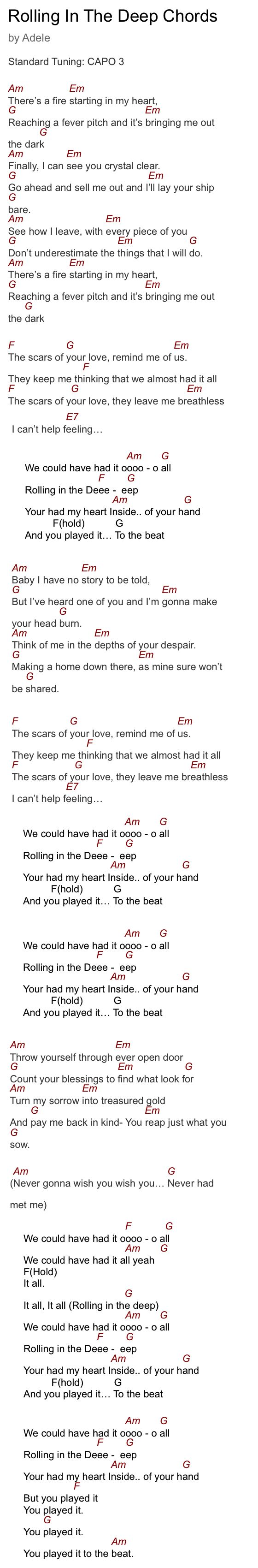 Adele's- Rolling in the Deep Guitar Chords CAPO 3
