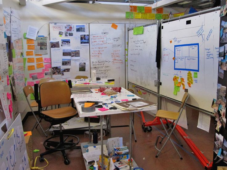 38 Best Innovation Labs Images On Pinterest