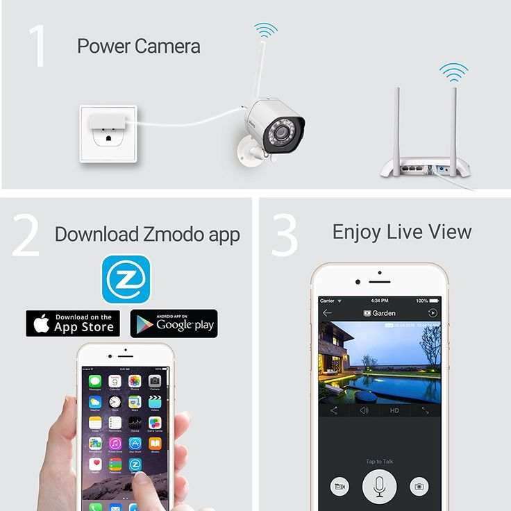 Amazon.com : Zmodo Smart Wireless Security Cameras- 4 Pack- HD Indoor/Outdoor WiFi IP Cameras with Night Vision Easy Remote Access : Camera & Photo