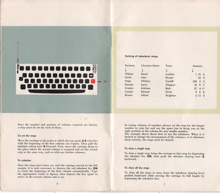 Olivetti Typewriter Manual, 1950s - Retronaut