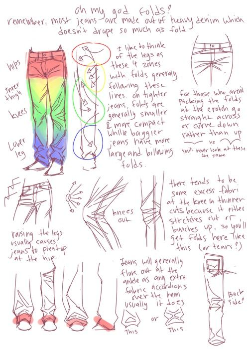 Tips for clothes / fabric / clothing folds by deliciousolds // https://www.facebook.com/CharacterDesignReferences and http://www.pinterest.com/characterdesigh