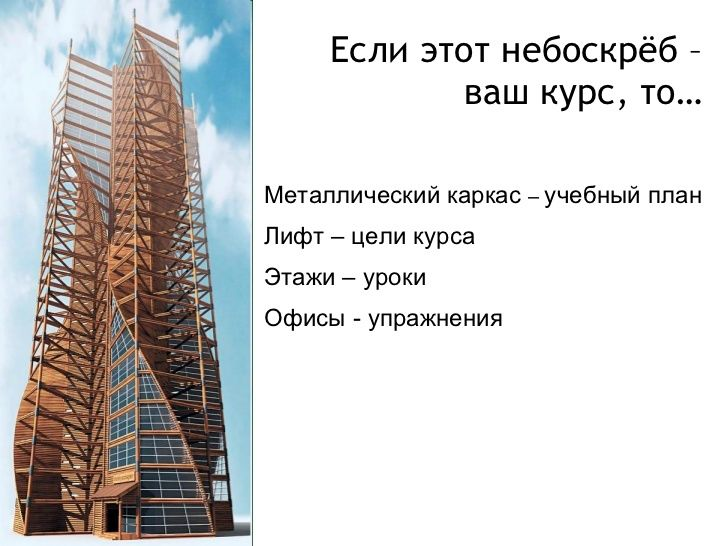 Если этот небоскрёб – ваш курс, то… Металлический каркас  –  учебный план Лифт – цели курса   Этажи – уроки Офисы - упражн...