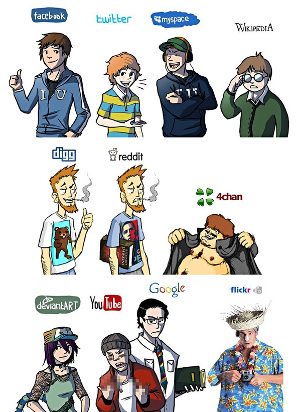 Getting to know the different faces  of social media websites.  -infographics