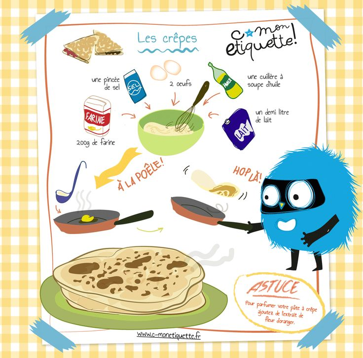 145 best Recette dessin images on Pinterest Illustrated recipe