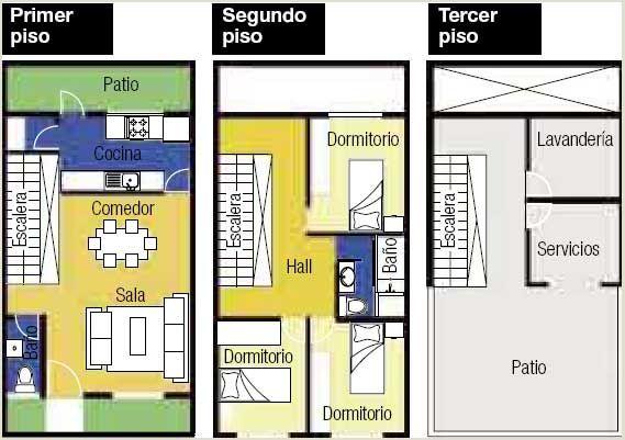 IDEAS PARA CONSTRUIR CASA EN UN TERRENO MUY PEQUEÑO : PLANOS DE CASAS GRATIS Y DEPARTAMENTOS EN VENTA
