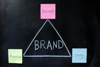 How to Prepare Your Brand for Business Storytelling Success
