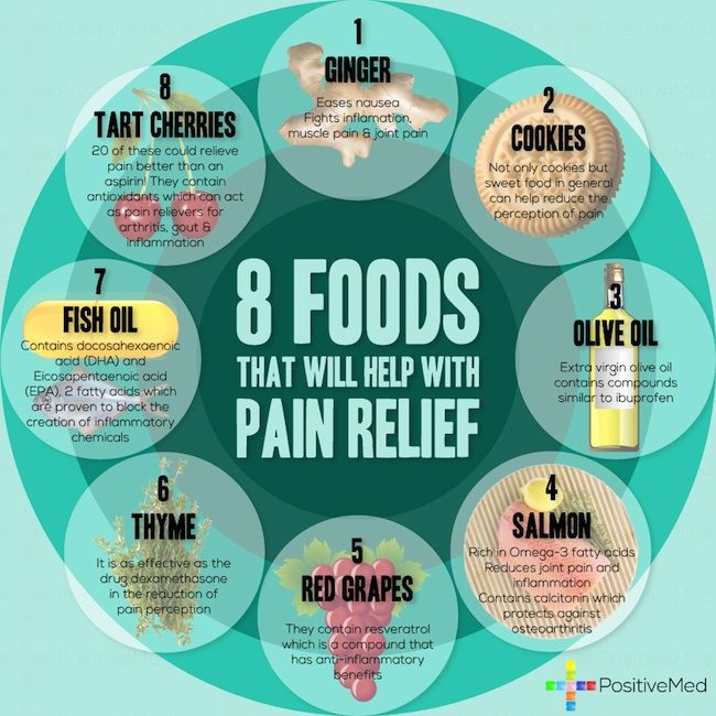 8 Foods to Assist with Pain Relief - PositiveFoodie