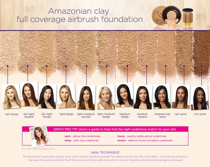 Tarte Amazonian clay full coverage airbrush foundation's guide to help find the right shade match for your skin.  Find the undertone match for your skin: Sand - yellow, olive undertones. Beige - pink, rosy undertones. Honey - peachy, subtle apricot undertones. Neutral - balance of pink and yellow undertones.