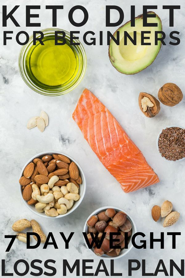 Free keto diet plan No fish or seafood