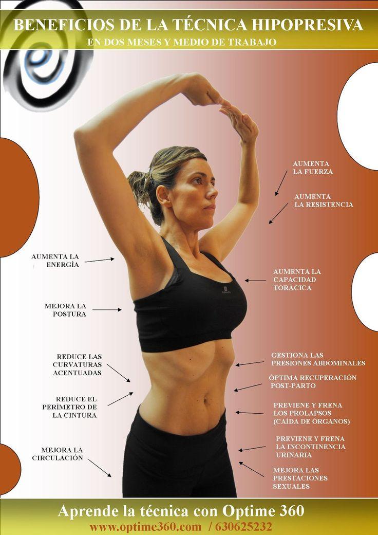 Beneficios del método hipopresivo
