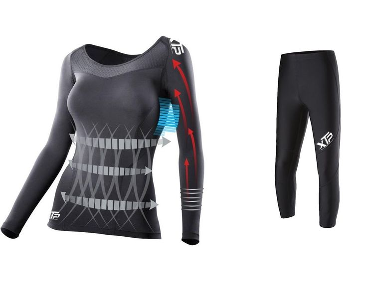 XTP Sport CORE gym workout base layer compression suit under armour skin set W  Explore a wide range of #sports compression #clothing online at #JontisWorld #eBay #Store.   See sports compression clothing here: http://stores.ebay.co.uk/jontis-underwear-world/_i.html?_nkw=xtp&search-btn=   #sportscompressionclothing #sportsclothing #compressionclothing #sportswear #sportsclothes #Compressionwear #leggingssportstights #compressionclothing  #sportscompressionclothing  #gymwear #secondskin…