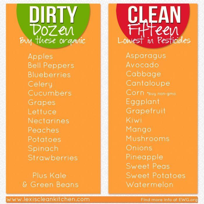 Clean eating on a budget! via @lexi Pixel Kornblum | Lexi's Clean Kitchen #Fitfluential #EAT