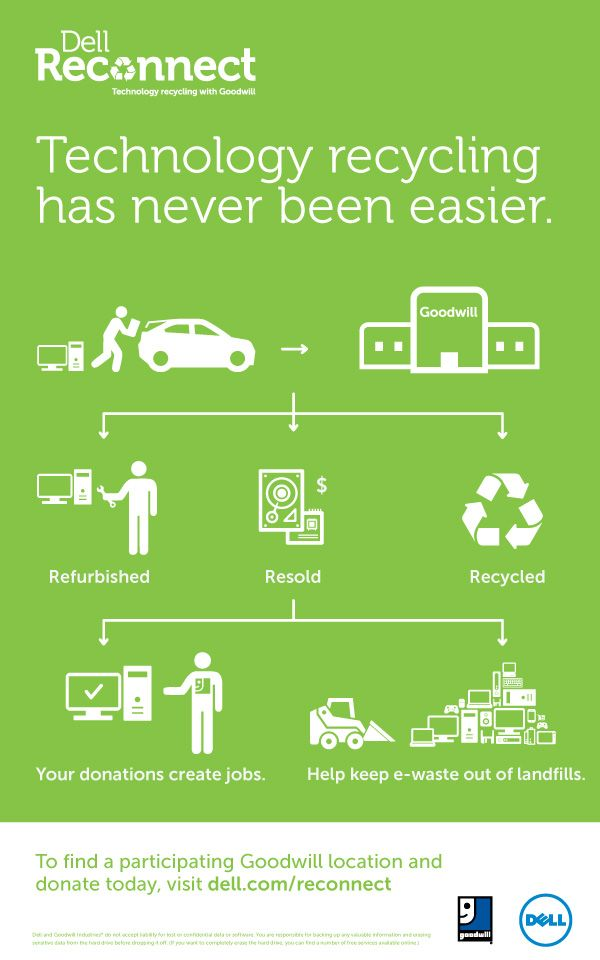 Dell Reconnect: Donate used electronics to help the environment and create jobs