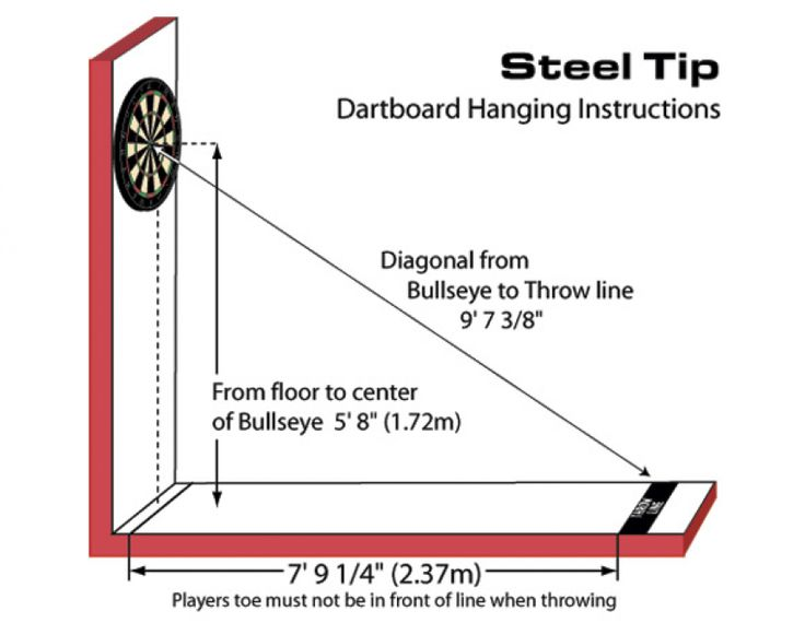 Distance of the Throw line - Soft Tip
