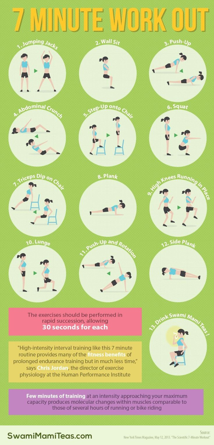 The 7 Minute Workout #Infographic