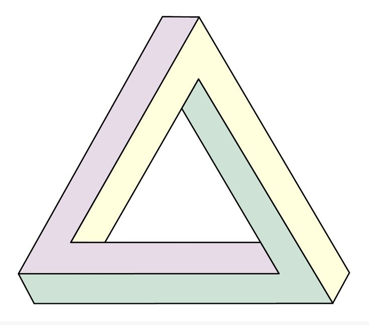 The Penrose Triangle of Beliefs   Measure of Doubt