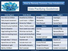 Ayurveda Diet - Pacifying Guidelines, see link: http://www.foodpyramid.com/ayurveda/vata-dosha/ #vata #dosha #ayurveda