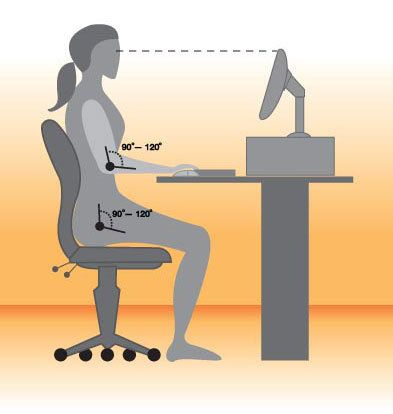 Tips on Healthy Work Space like: Rearrange Your Desk : Simple changes to your desk will help you sit up straighter and avoid neck, wrist, and back strain. Sitting ergonomically, adjusting your keyboard, and repositioning your computer screen are all positive changes to your workspace. Check out our guide to desk ergonomics 101 for the details.