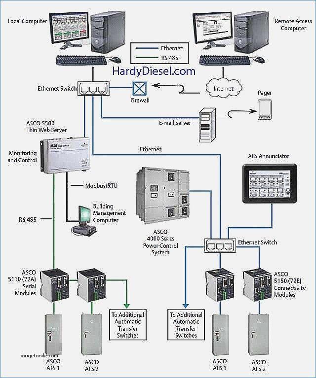50 Asco 918 Contactor Wiring Diagram Su5z Diagram Floor Plans Harley Davidson